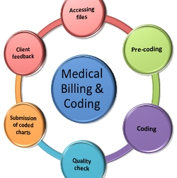 medical_billing_coding2